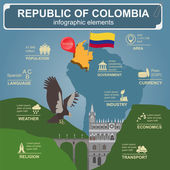 Colombia infographics, statistical data, sights. — Stock Vector