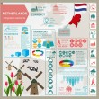Netherlands infographics, statistical data, sights. — Vetor de Stock  #57448309