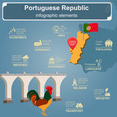 Portugal  infographics, statistical data, sights. — Stock Vector