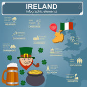 Ireland infographics, statistical data, sights — Stock Vector