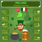 Ireland infographics, statistical data, sights — Stock Vector