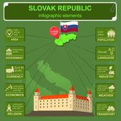 Slovakia infographics, statistical data, sights — Stock Vector