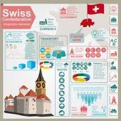 スイス連邦共和国のインフォ グラフィック、統計データ、観光スポット — ストックベクタ