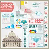 Vatican infographics, statistical data, sights — Stock Vector