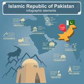 Pakistan  infographics, statistical data, sights — Stock Vector