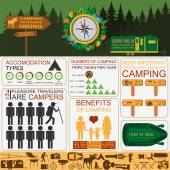 Camping outdoors hiking infographics. Set elements for creating  — Stock Vector
