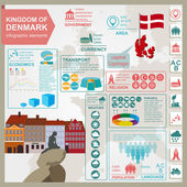 Denmark  infographics, statistical data, sights — Stock Vector