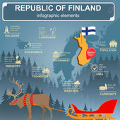 Finland infographics, statistical data, sights — Stock Vector