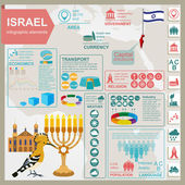 Israel  infographics, statistical data, sights — Stock Vector