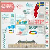 Sweden  infographics, statistical data, sights. Vector illustrat — Stock Vector