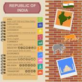 Republic of India  infographics, statistical data, sights — Stock Vector