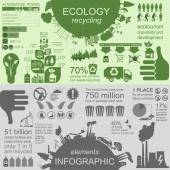 Environment, ecology infographic elements. Environmental risks,  — Stock Vector