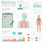 Medical and healthcare infographic, respiratory system infograph — Stock Vector