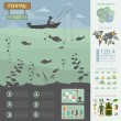 Fishing infographic elements. Set elements for creating your own — Stock Vector #68781301