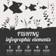 Fishing infographic elements. Set elements for creating your own — Stock Vector #68781317
