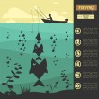 Fishing infographic elements. Set elements for creating your own — Stock Vector #68781451