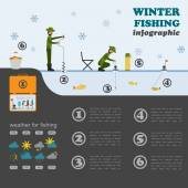 Fishing infographic. Winter fishing. Set elements for creating y — Stock Vector
