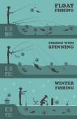 Fishing infographic. Float fishing, spinning, winter fishing. Se — Stock Vector