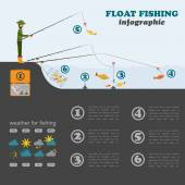 Fishing infographic. Float fishing. Set elements for creating yo — Stock Vector