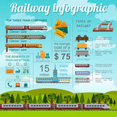 Railway infographic. Set elements for creating your own infograp — Stock Vector