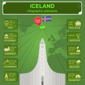 Iceland infographics, statistical data, sights. — Stock Vector