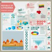 Lithuania infographics, statistical data, sights — Stock Vector