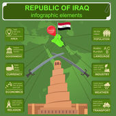 Iraq  infographics, statistical data, sights. — Stock Vector