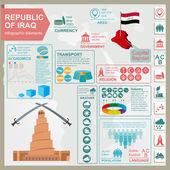 Iraq  infographics, statistical data, sights. — Stock Vector