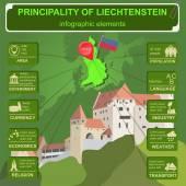 Liechtenstein infographics, statistical data, sights — Stock Vector