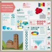 Andorra  infographics, statistical data, sights — Stock Vector