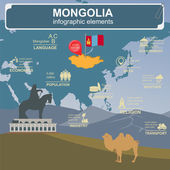 Mongolia  infographics, statistical data, sights — Stock Vector
