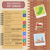 Sultanate of Oman infographics, statistical data, sights. Sultan — Stock Vector
