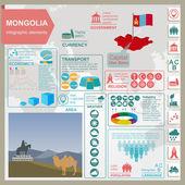 Mongolia  infographics, statistical data, sights — Stock Vector