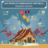 Laos infographics, statistical data, sights. — Wektor stockowy