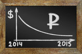 Concept of ruble devaluation. Graph on the blackboard — Stock Photo