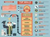 Top skills that employers seek from job- seekers — Stock Vector