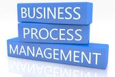 Gestión de procesos empresariales — Foto de Stock