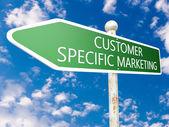 Müşteri özel pazarlama — Stok fotoğraf