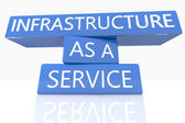 Infrastructure as a Service — Foto de Stock