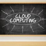 Cloud Computing — Stock Photo #65313505
