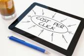 Cost per Click — Stock Photo