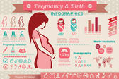 Pregnancy and birth infographics, presentation template and icon — Stock Vector