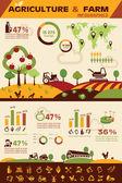 Tarım ve tarım infographics, vektör simgeler koleksiyonu — Stok Vektör
