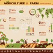 Agriculture and farming infographics, vector icons collection — Stock Vector #70233091
