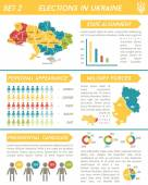 Election infographics in Ukraine — Stock Vector
