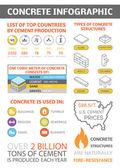 Concrete infographics elements — Stock Vector