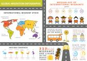 Global migration infographic — Stock Vector