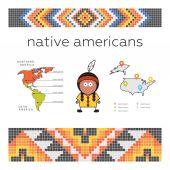 Native american concept. — Stock Vector