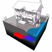 Groundwater heat pump diagram — Vettoriale Stock