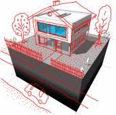 Modern house redesign diagram — Stock Vector